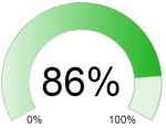 An example of a Semi-circular progress bar